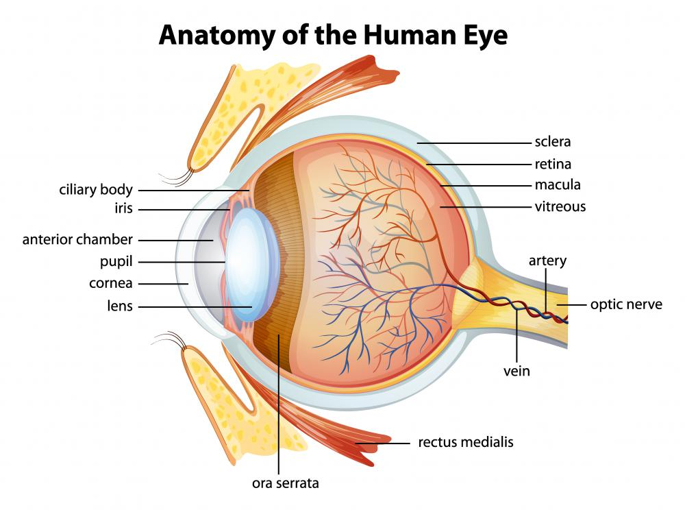 Any kind of eye surgery comes with a certain amount of risk for complications.
