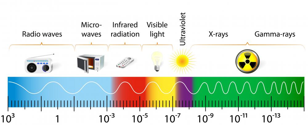 Visible light, which falls between ultraviolet light and infrared radiation, is an obvious example of a wavelength not absorbed by the atmopshere.