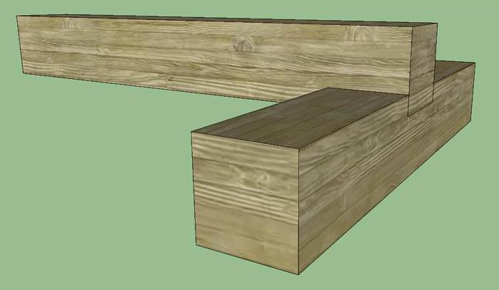 A full lap joint consists of two pieces of wood that have been joined together without any alteration to their thickness.