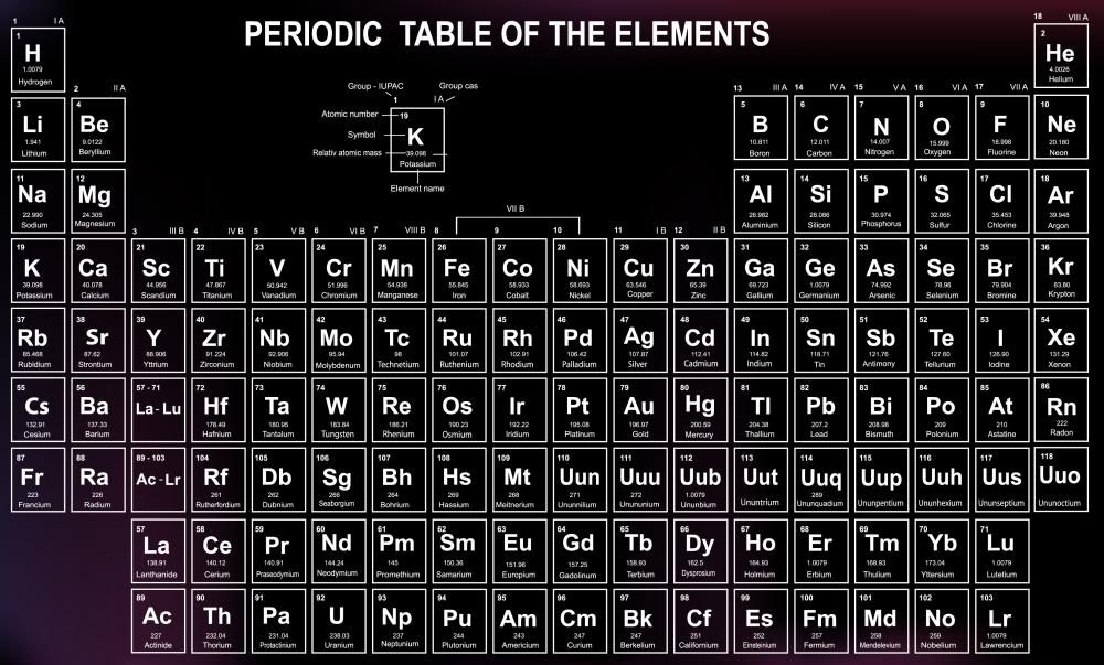 The 18th group of the periodic table represents the noble gases.