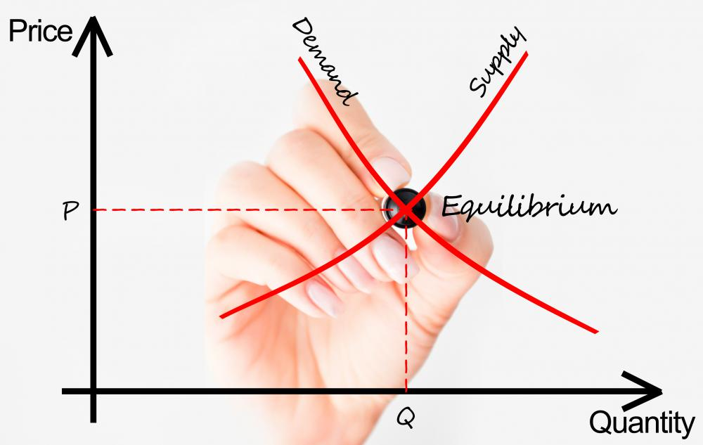 The equilibrium point is where supply equals demand.